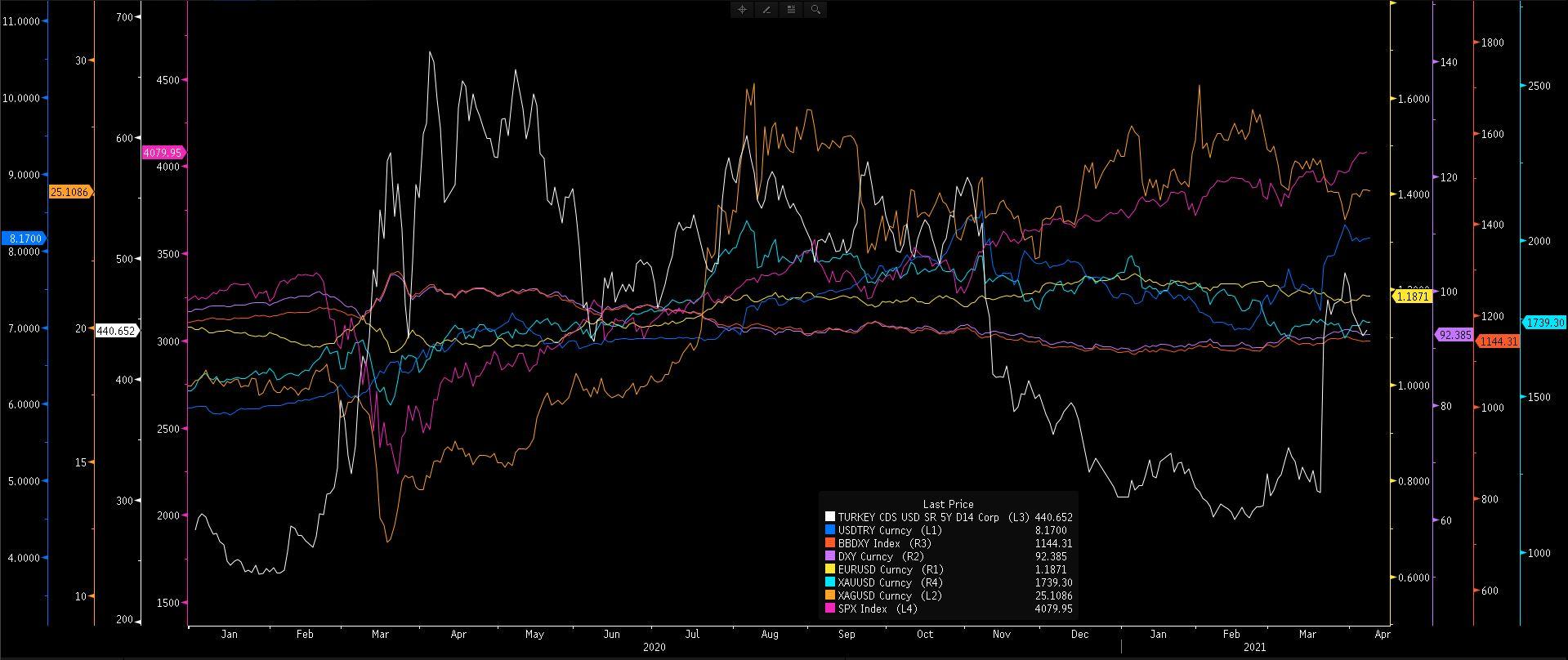 Fed sonrası ECB tutanakları ve Powell ÇağrıMerkezin