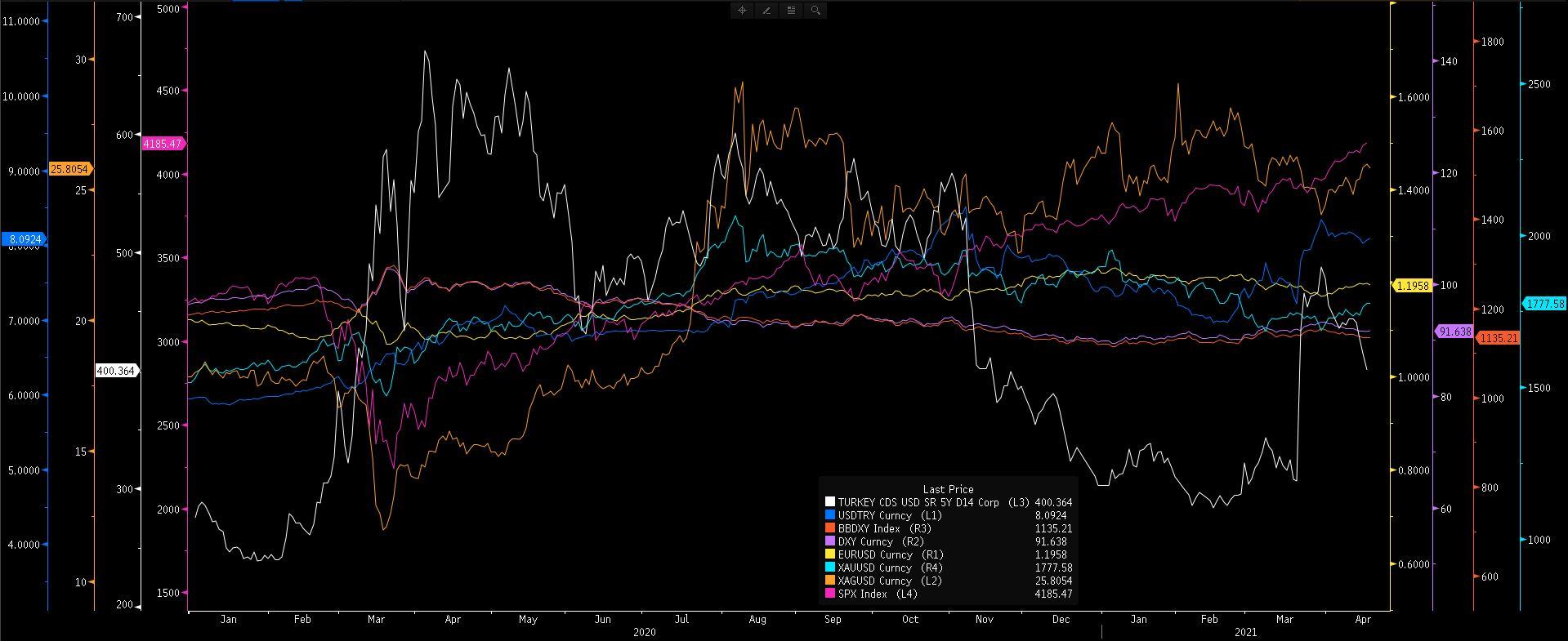 ECB haftası ÇağrıMerkezin