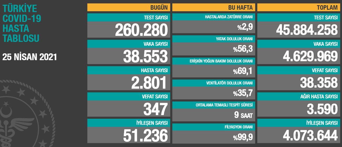 ABD – Türkiye gerilimi ÇağrıMerkezin